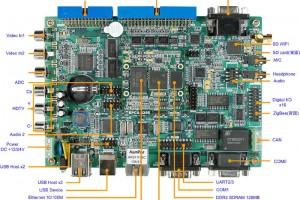 EPCS嵌入式工控机主板