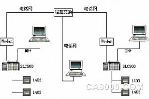 SCADA系統在礦山供電無功補償中的應用
