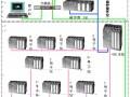 PLC和现场总线会瞬移一样在工厂能源监测管理系统中的应用