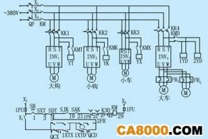 桥式起重机的变频调速改造
