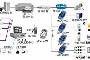 研祥電信機房動力環境集中監控解決方案
