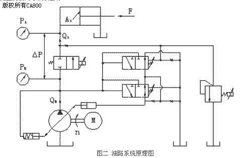 注塑机plc控制电路图