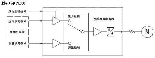 宝马mini油泵电路图