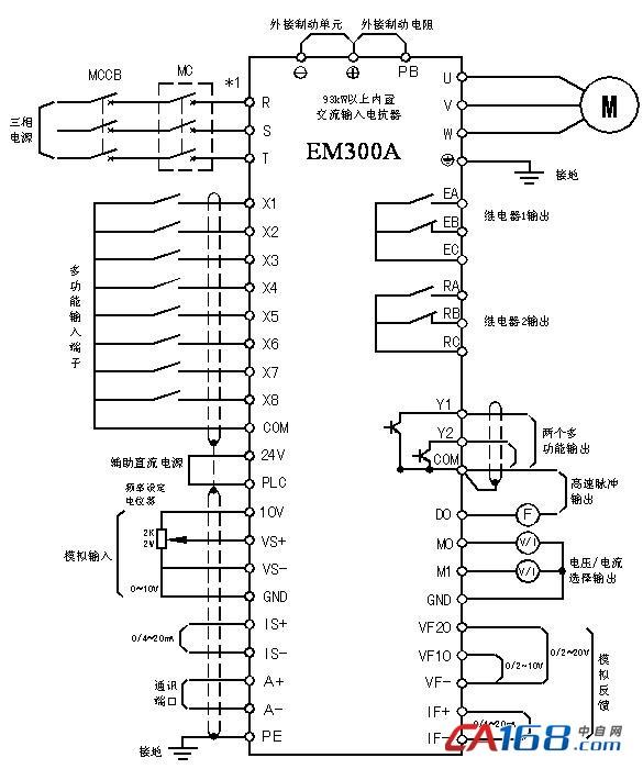 异步电机矢量控制初相角积分运算