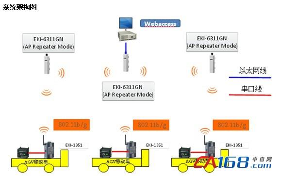 显示器agv端口接线图