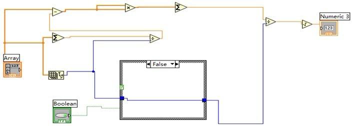 ,温度传感器(DS18B20)利用Dallas公司的单总线协议,利用单线检测信号将温湿度的值送到单片机进行相应的处理,然后经过串口通信,将温湿度的检测值经过RS-232送到计算机上,然后经过DAQ数据采集将数据送到LabVIEW,进行数据在LabVIEW的处理,然后将数据送到报警程序与设定值进行比较,在设定值之间将在LabVIEW前面显示工作正常。如果工作不再设定值之内,将会产生报警,在前面板将会有报警信号提示,同时在下位机将会有报警信号,同时将驱动相应的电路控制风扇和加湿器工作,使粮仓的温湿度能够工作在
