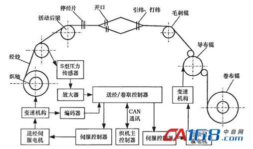 电路 电路图 电子 设计 素材 原理图 507_299