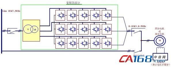 高压变频器同步切换技术在12mw高压同步电动机软起动