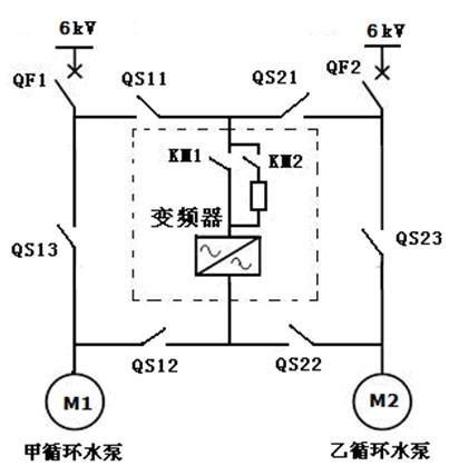 图4 高压变频一次系统接线图 qf1和qf2分别为1#机组甲,乙循环水泵