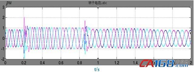 电压骤降下双馈电机撬棒投切时刻对电网的无功功率