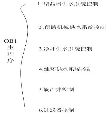 连铸结晶器结构图