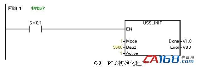 dp接头屏蔽层接线图