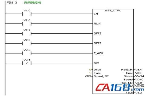 dp现场总线控制s7-200 plc,plc与mm440变频器则通过rs-485通讯接口