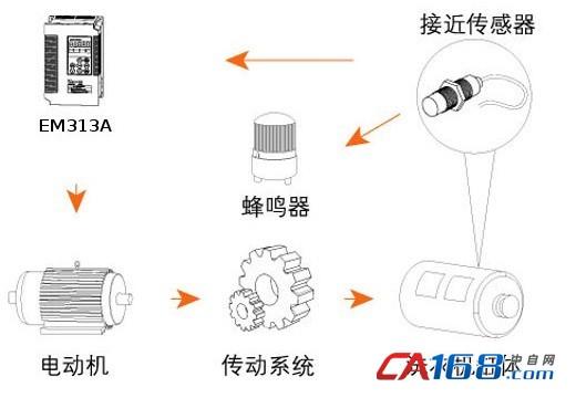 工业洗衣机电气原理图