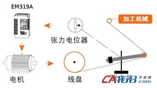 三菱变频器正反转控制电路图