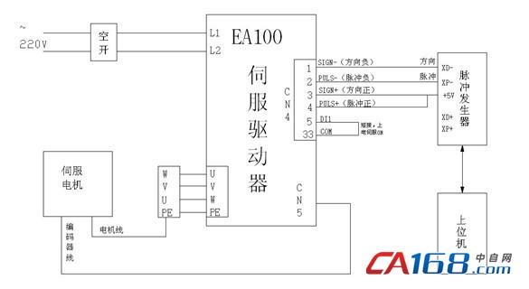 伺服驱动器接线原理图