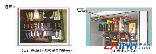 零线电流过大容易造成火灾隐患