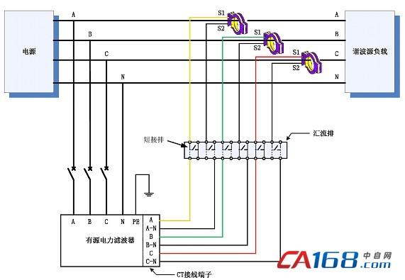 PSW系列有源滤波器适用于三相三线制或三相四线制配电系统。该系列滤波器工作稳定、可靠性高,曾在多项国防重点项目中应用。   PSW系列有源滤波器基于高速数字信号处理平台,采用瞬时无功检测算法实时检测电网中的谐波成份,并根据检测结果控制IGBT,使设备产生与电网上的谐波幅度相同、相位相反的谐波电流。两种电流相互抵消,从而消除电网上面的谐波电流。   PSW系列有源电力滤波器不仅能够消除电网上的谐波电流,还能够发出超前或滞后的无功电流,用于改善电网的功率因数和实现动态无功补偿(DVC)。   PSW有源