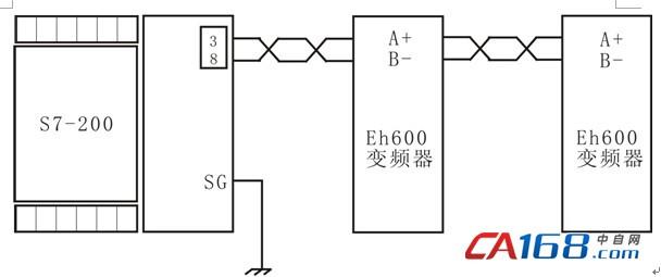 同步控制器+eh600变频器+鼠笼式异步电机