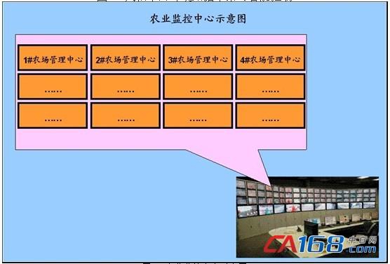 温室大鹏plc控制硬件接线图