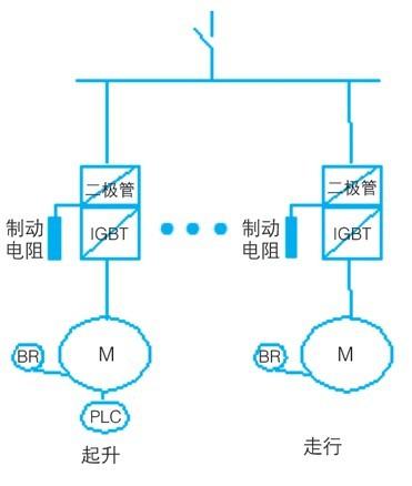 常规绕线电机和变频电机