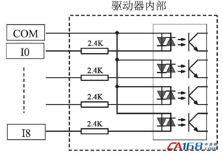 输出电路         注:输入端口的光耦是双