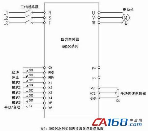 四方gm320系列变频器接线图