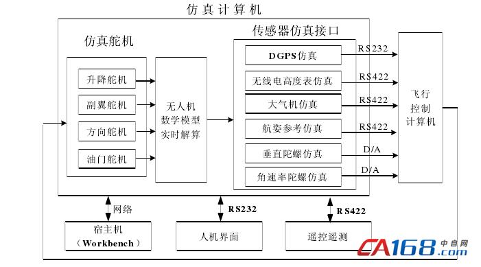 研华701主板安装接线图