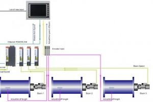 高速经编机控制系统方案