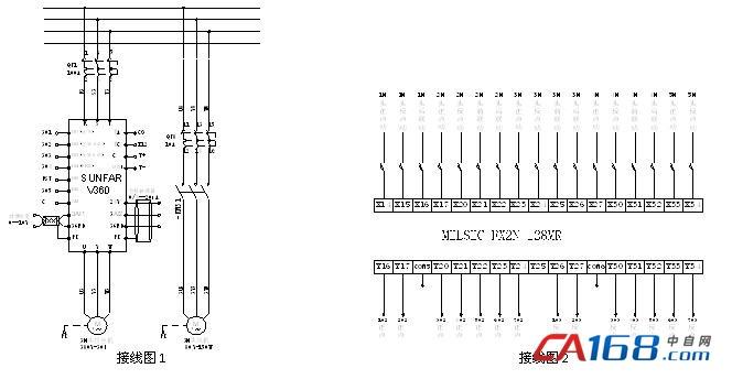 该设备主要对铁丝进行牵伸拉拔,进线6.5mm,经过6道拉拔模具的作用,出线2.43mm,最高拉拔速度8m/s。拉丝部分共有6个直径550mm的转鼓,相邻转鼓之间安装有用于检测位置的气缸摆杆,采用位移传感器可以检测出摆臂的位置,当拉丝拉得紧的时候,丝会在摆臂的气缸上面产生压力使得摆臂下移,使前一台进行加速,达到每级之间的张力控制。收卷电机采用自动滑行的锥形支架,整个过程卷径不变化,采用调谐辊调整的方式来使其跟随主拉的线速度恒定。其主要要求如下: