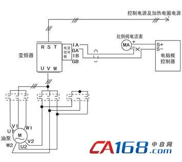 科沃变频器在注塑机节电改造案例