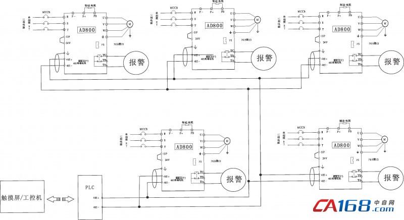 科沃变频器在造纸设备上的应用