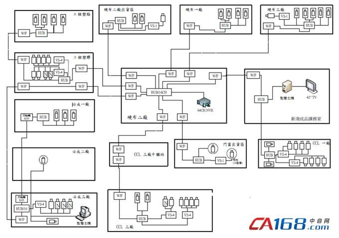 台塑相关企业因厂区较为广大,为了减少人力成本,需收集每个仓储的影像并将数据回传,也因厂区网络需布建更新,为使整个传输系统更加完整以符合客户的需求,因此惠通科技产品提供无线网络AP相关设备以满足顾客。   此案例利用JetWave 2450是一款IP55户外防水安装标准,支持-20~70°C宽工作温度(便于安装在恶劣的现场环境中),2.