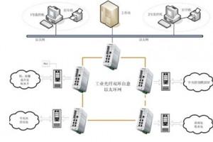 深圳污水處理自動化系統