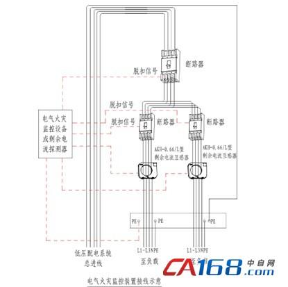 剩余电流互感器的额定电流等级,应大于或等于配电回路保护电器的整定