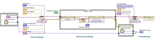 顺序启动控制电路安装接线图