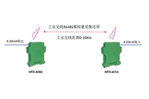 海通达无线数据采集还原模块HTD-4014/4004