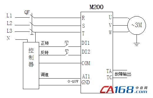 m200变频器在数控机床上的应用