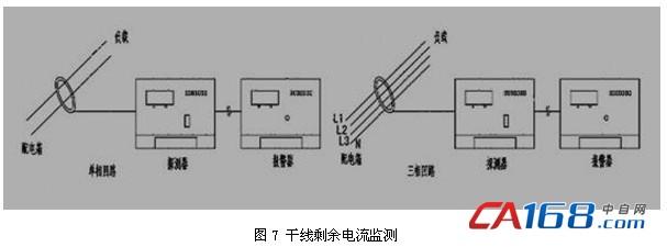 剩余电流电气火灾监控系统原理及安装注意事项