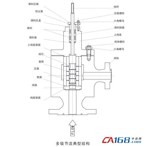 电路 电路图 电子 原理图 600_605