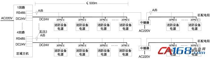 afpm3-av型消防电源三相电源监控模块