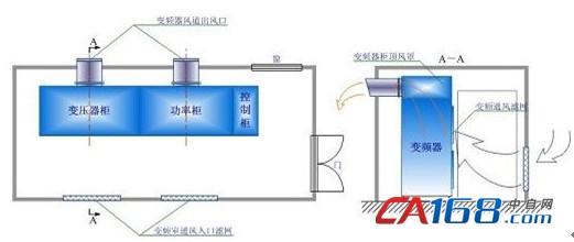 棒材厂旋流池系统三台高压水泵电机(315