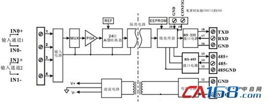 图2 ISO AD 04A 四通道隔离型AD数据采集模块产品原理框图 ISO AD02/4A数据采集仪功能简介     ISO AD02/4A数据采集仪通道隔离型AD数据采集模块,可用来测量输入回路完全独立的两路(或四路)的电流或电压信号,各数据采集输入通道隔离后不会产生地线环流和相互干扰,满足工业现场过程控制高可靠性能需要。     模拟信号输入,24位采集精度,数据采集仪产品出厂前所有信号输入范围已全部校准。在使用时,用户也可以很方便的自行编程校准。具体电流或电压输入量程请看产品选型,测量两路信号时