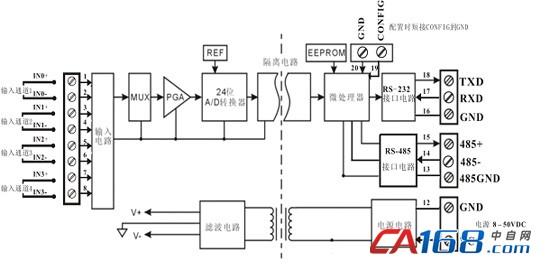 数据采集仪2路4路数据采集仪485隔离型数据采集仪