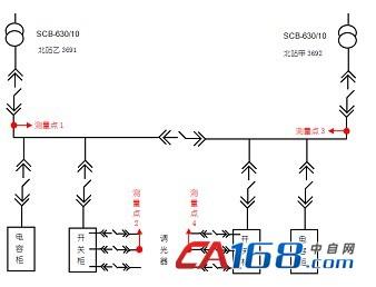 有源滤波器在机场助航灯光系统中的谐波分析与治理方案