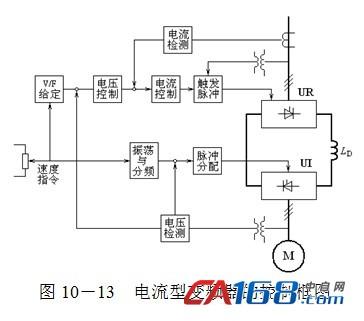 小孙学变频之电流型逆变桥的换流过程