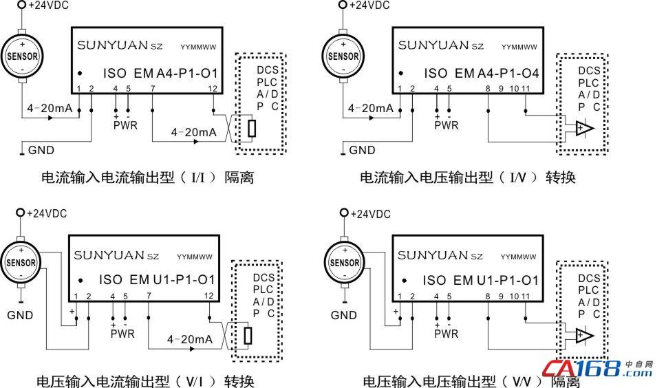 iso1050典型电路