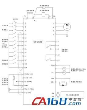 cfc610系列变频器技术指标及规格