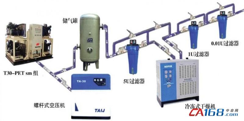 例如台湾复盛空压机,德国螺霸螺杆式空压机和尚爱中高压活塞式空压机图片