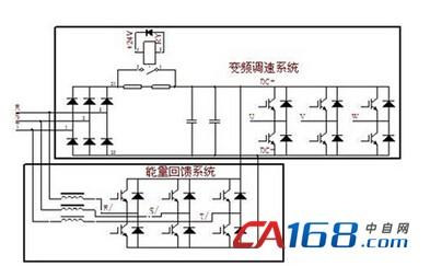 基于tms320f2803x的能量回馈系统的设计与实现
